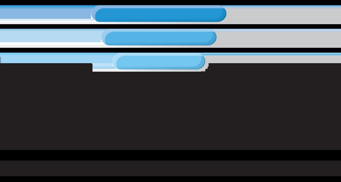 Stratti Logo Color Slogan